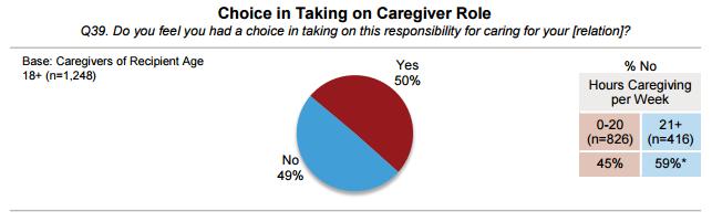ChoiceCaregiving