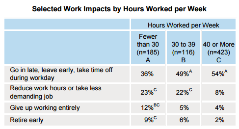 SelectedWorkImpacts